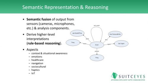 semantic representation and reasoning
